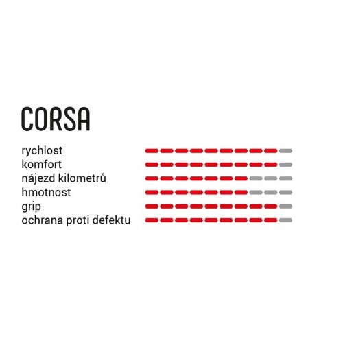 Vittoria Corsa 28-622 TLR Full Black G2.0