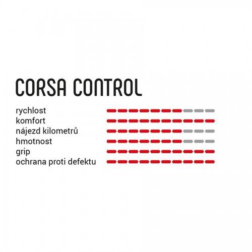 Vittoria Corsa Control 28-622 TLR Full Black G2.0