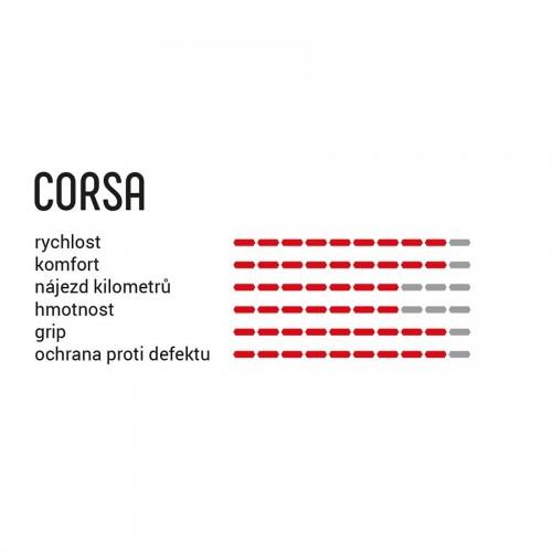Vittoria Corsa 28-622 Fold Full Black G2.0 Twin Pack